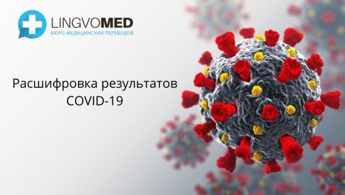 Результат анализов на covid 19